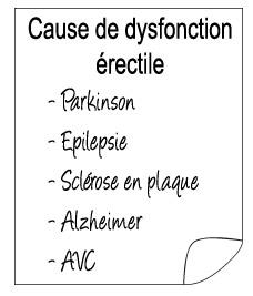 Les maladies neurologiques