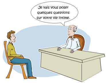 Dysfonction érectile - Première consultation - l'interrogatoire