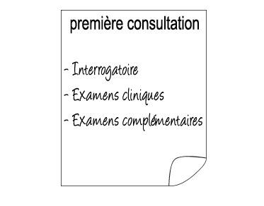 Dysfonction érectile première consultation - principe