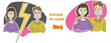 Traitement de la dysfonction érectile - Thérapie du couple