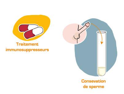 traitements immunosuppresseurs