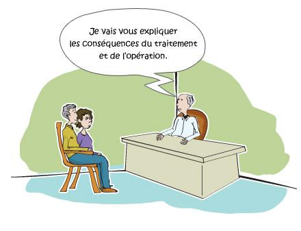expliquer au patient